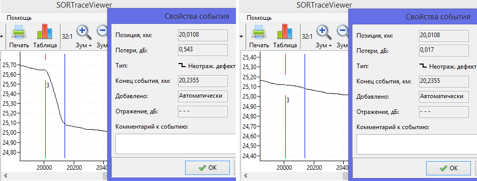 SORTraceViewer - OTDR trace viewer